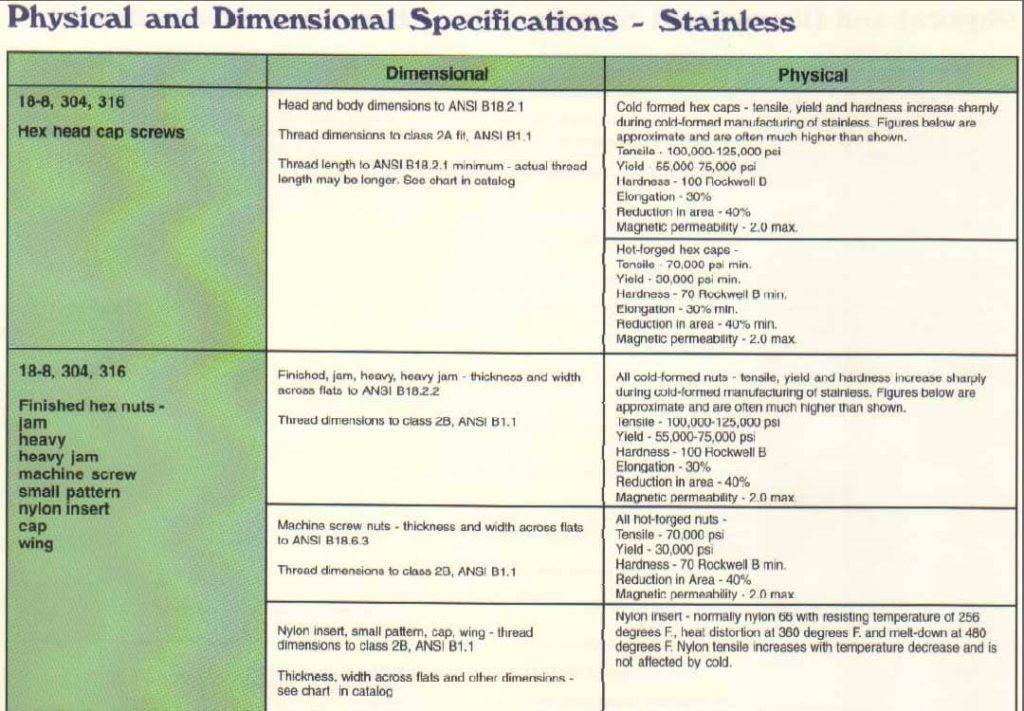 dimensions16