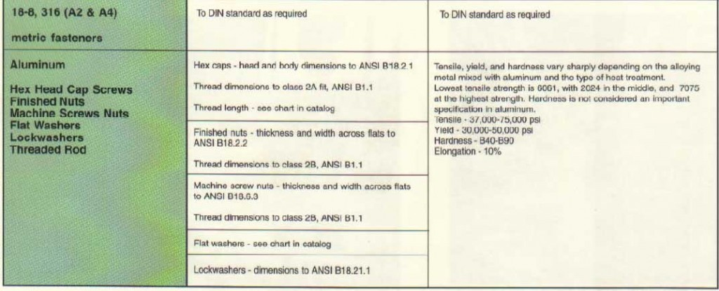 dimensions21